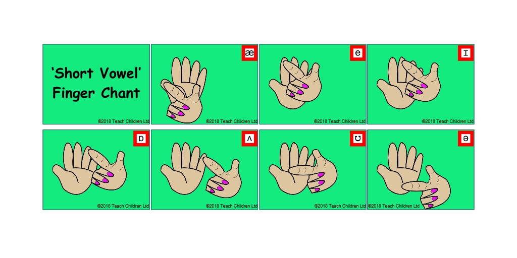 Short Vowel song Pictures