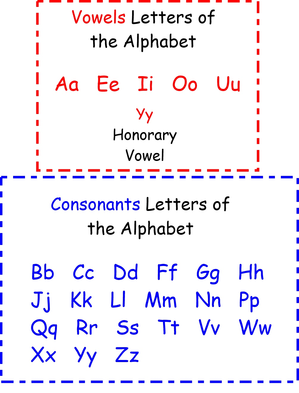 Vowels & Consonants 1