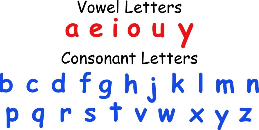 VC Letters 1